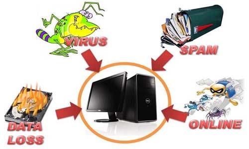 अपने कंप्यूटर सिस्टम को सुरक्षित कैसे करे
